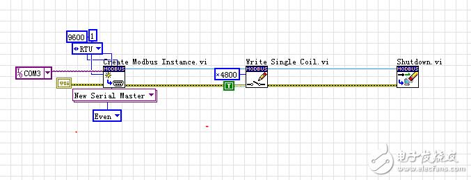 labview串口通讯发生错误56