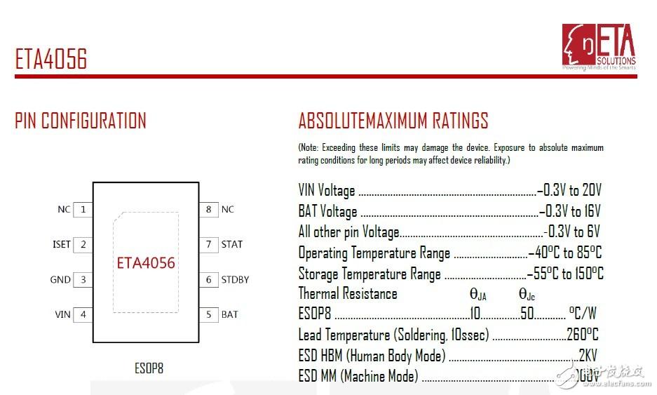 防浪涌耐高压保护芯片耐压20V的锂电充电芯片