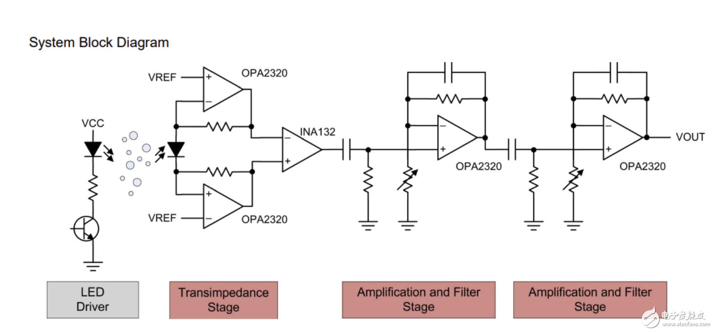 是否可以将光电二极管并连起来看作一个二极管