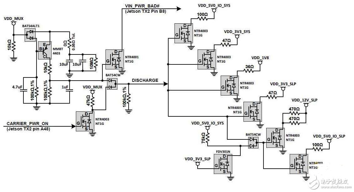 Jetson TX2放电电路如何分析