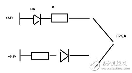 FPGA指示灯上拉电阻的问题