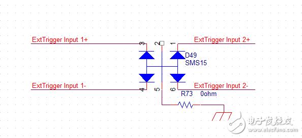 请问TVS管的GND如何连接?