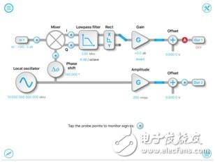 锁相放大器恢复弱光信号以实现位移测量