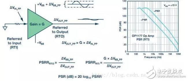 教你通过电源去耦来保持电源进入集成电路的各点的低阻抗