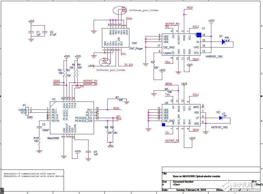 【MAX32660试用体验】【番外篇】+基于MAXIM MAX32660的高集成度高速收发一体光模块的设计构思