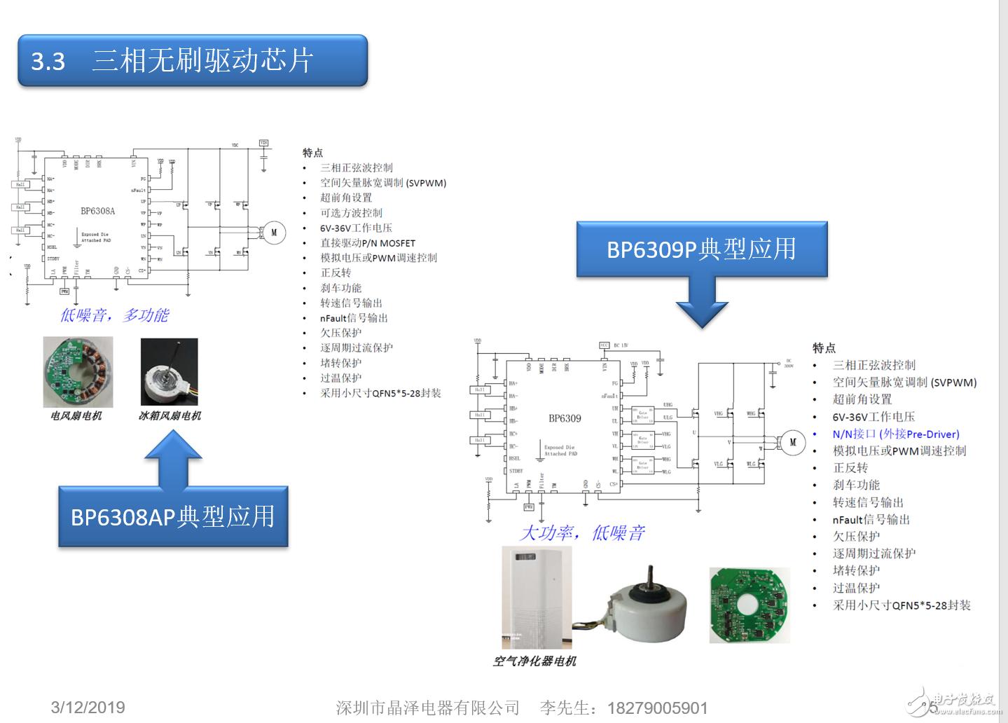 無刷電機驅動芯片,方案資料簡介
