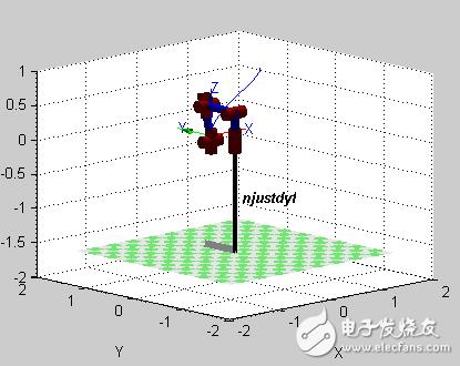 6自由度机械臂点到点5次多项式插值轨迹规划