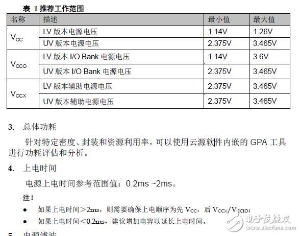 FPGA想先开启核电压再开启辅助电压的芯片