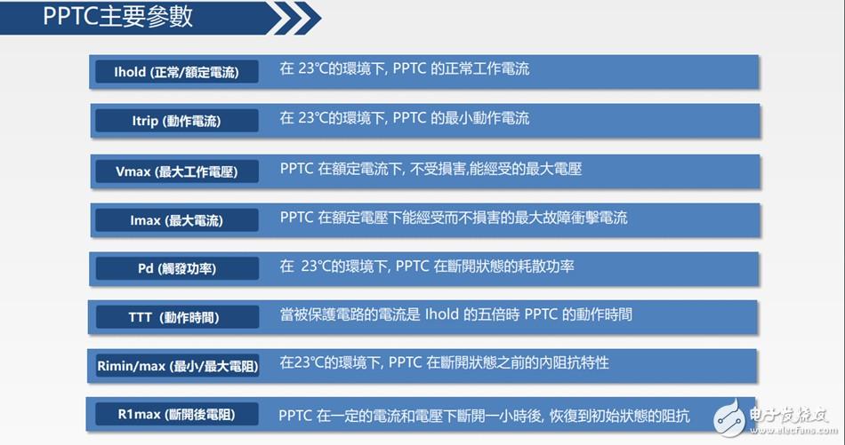 华强芯城获陆海电子(SEA&LAND)代理授权