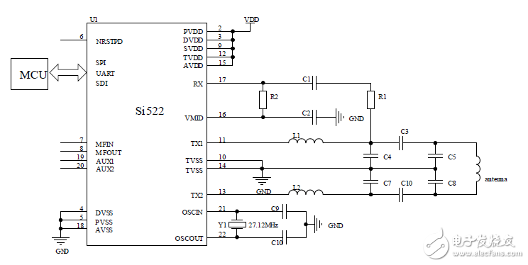 关于SI522 (13.56MHZ)非接触式读卡器介绍资料