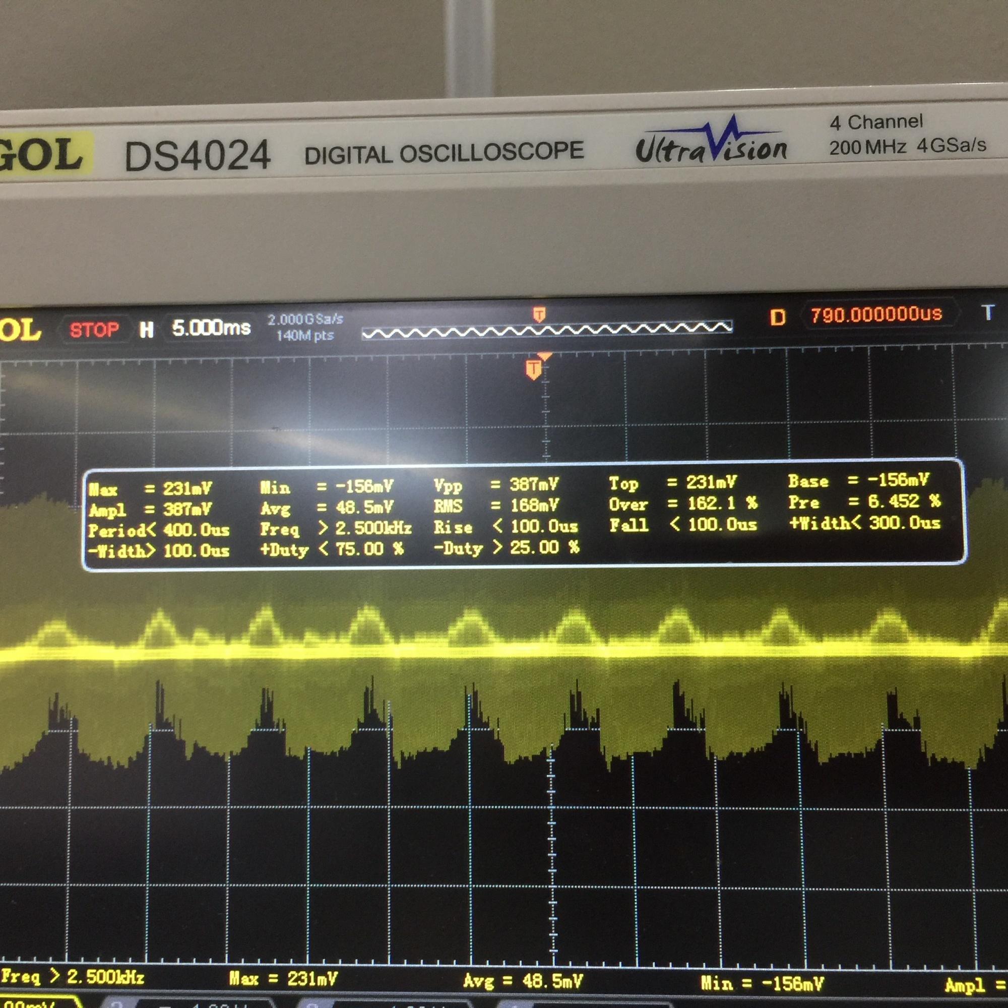請問有誰見過這種步進電機的電流波形嗎?