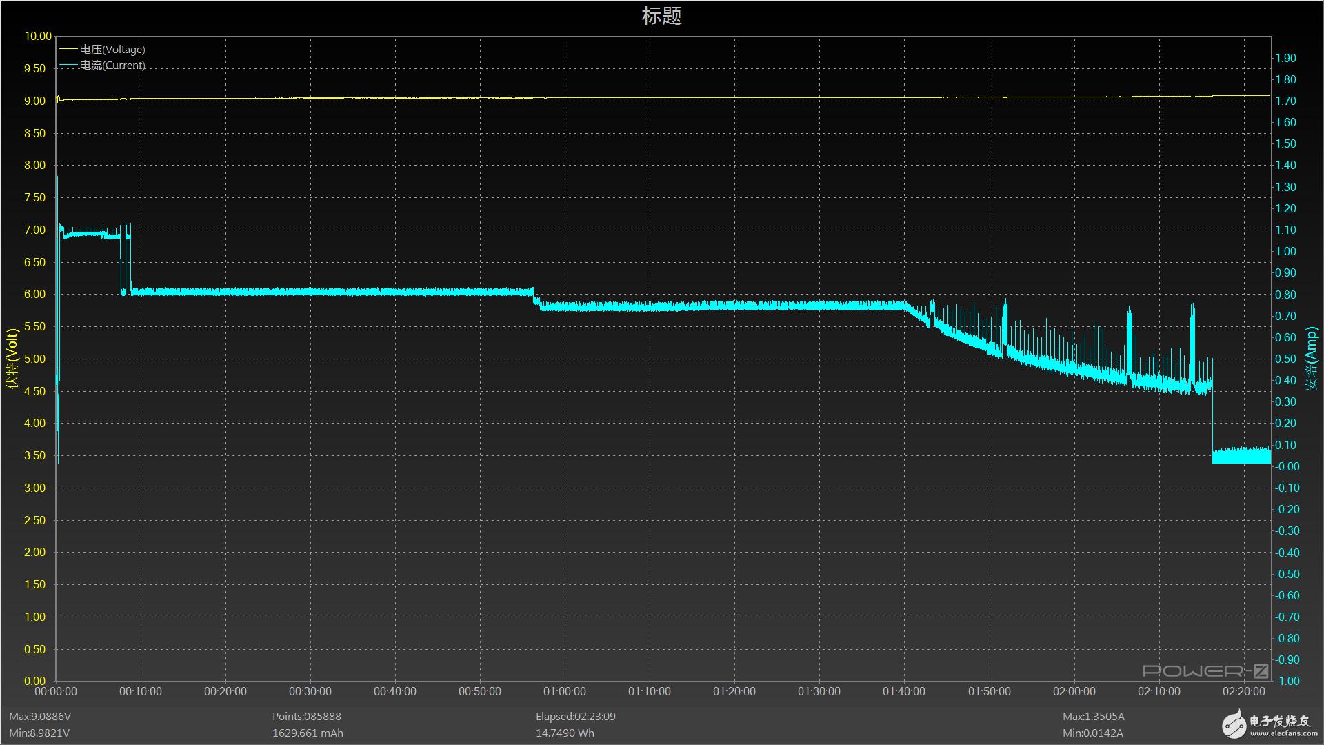 无线充 性价比高 10W/7.5W/5W兼容方案