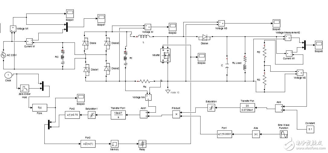 基于uc3854的APFC电路matlab仿真uc3854芯片是怎么转换成功能模块的