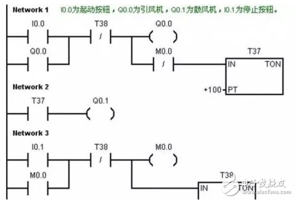 新手必学,PLC编程入门九步法则