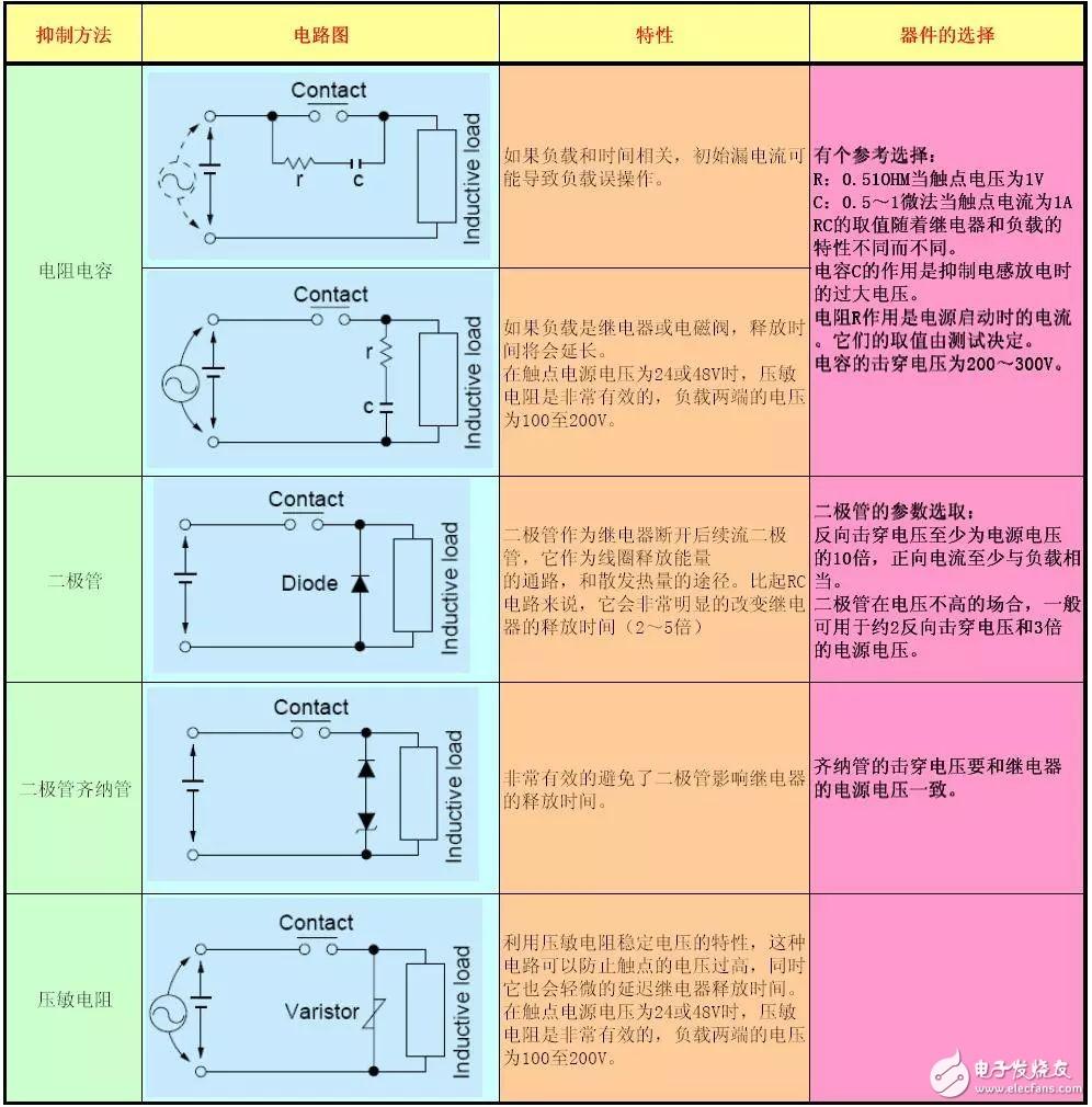 继电器触点的5种保护方法