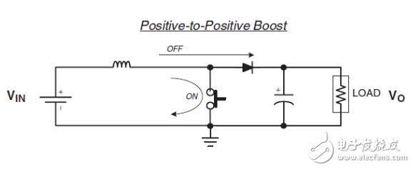 请问Boost电路的反馈电路上的两个MOS管有什么用?