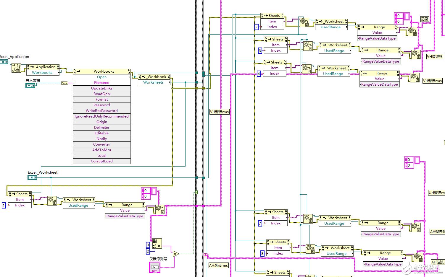 labview读取300M Excel文档,提示内存不足,该怎样解决?