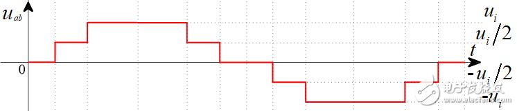 五電平uab中,零電平持續的最短時間是多少,怎么計算?