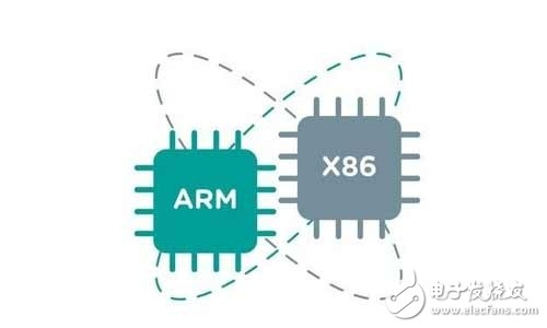 arm还是x86?#35838;?#26469;在工业SBC数字谁可以脱颖而出