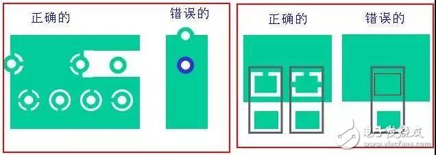PCB板layout必须注意的12个细节