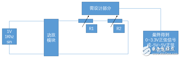 [求助]涡流探头信号处理电路