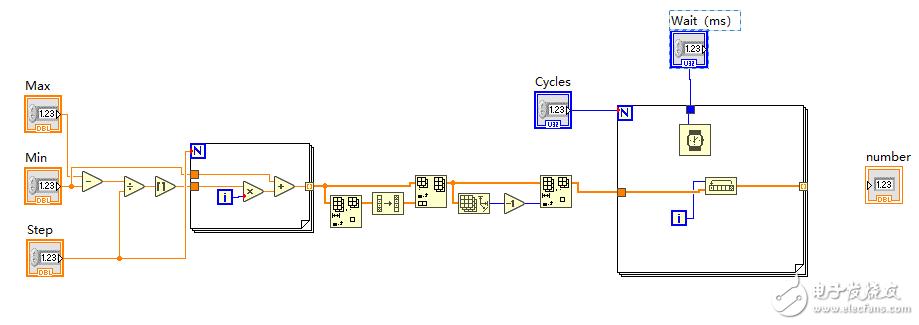 定时输出每一个台阶数 利用for循环