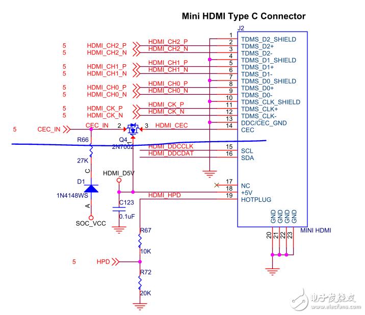 关于HDMI接口CEC问题,为什么加个MOS作开关?