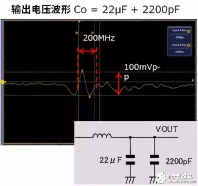 利用电容器来降低噪声的对策