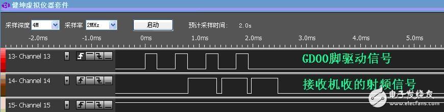 求助:CC1101的GDO0与RF不同步