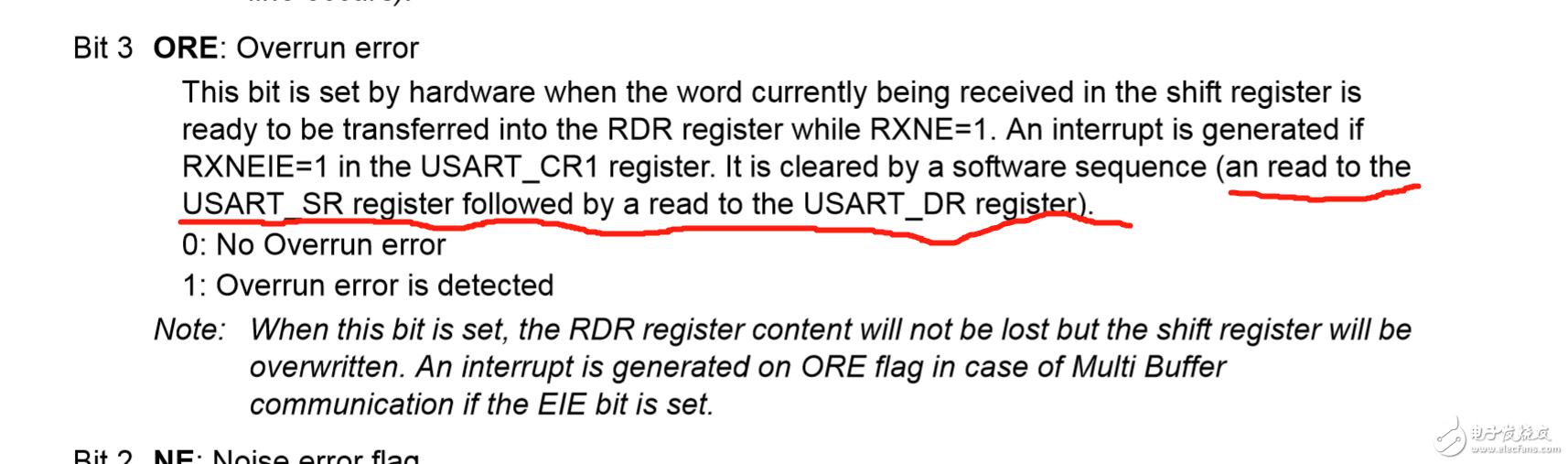 RT_Thread使用USART通信出现死机问题