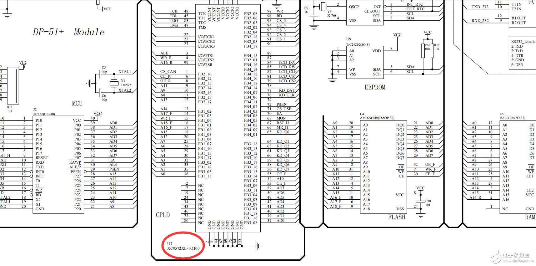 请问哪位有周立功 DP-51+单片机开发板上CPLD(U7/XC9572XL-TQ100)的源码或者编程原理?