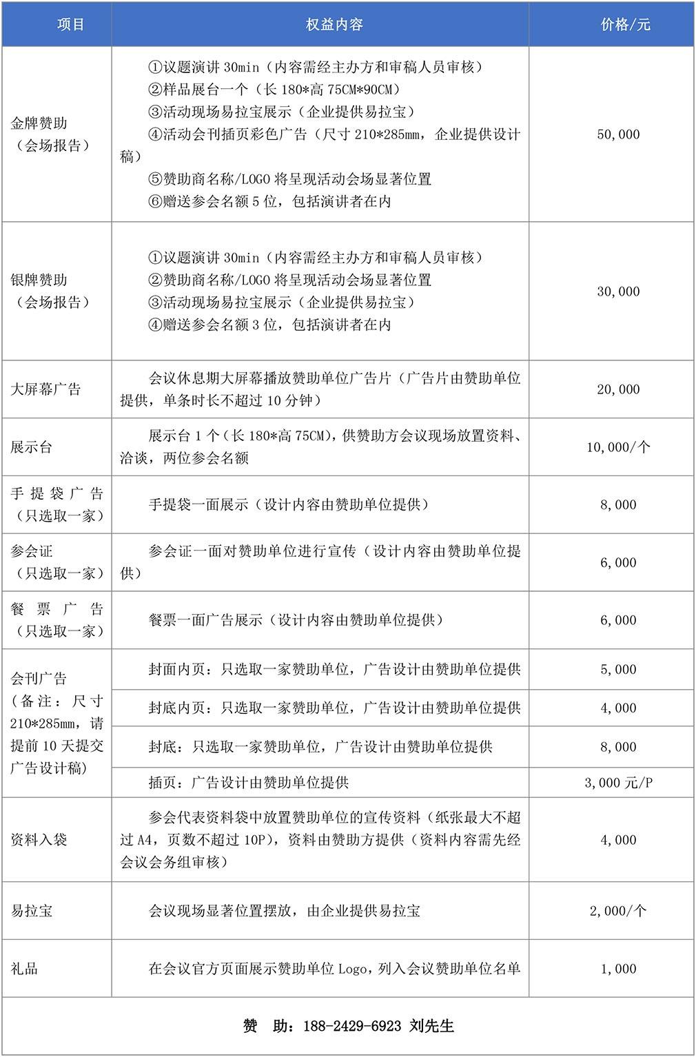 第三届中国智能硬件峰会暨首届采供对接会
