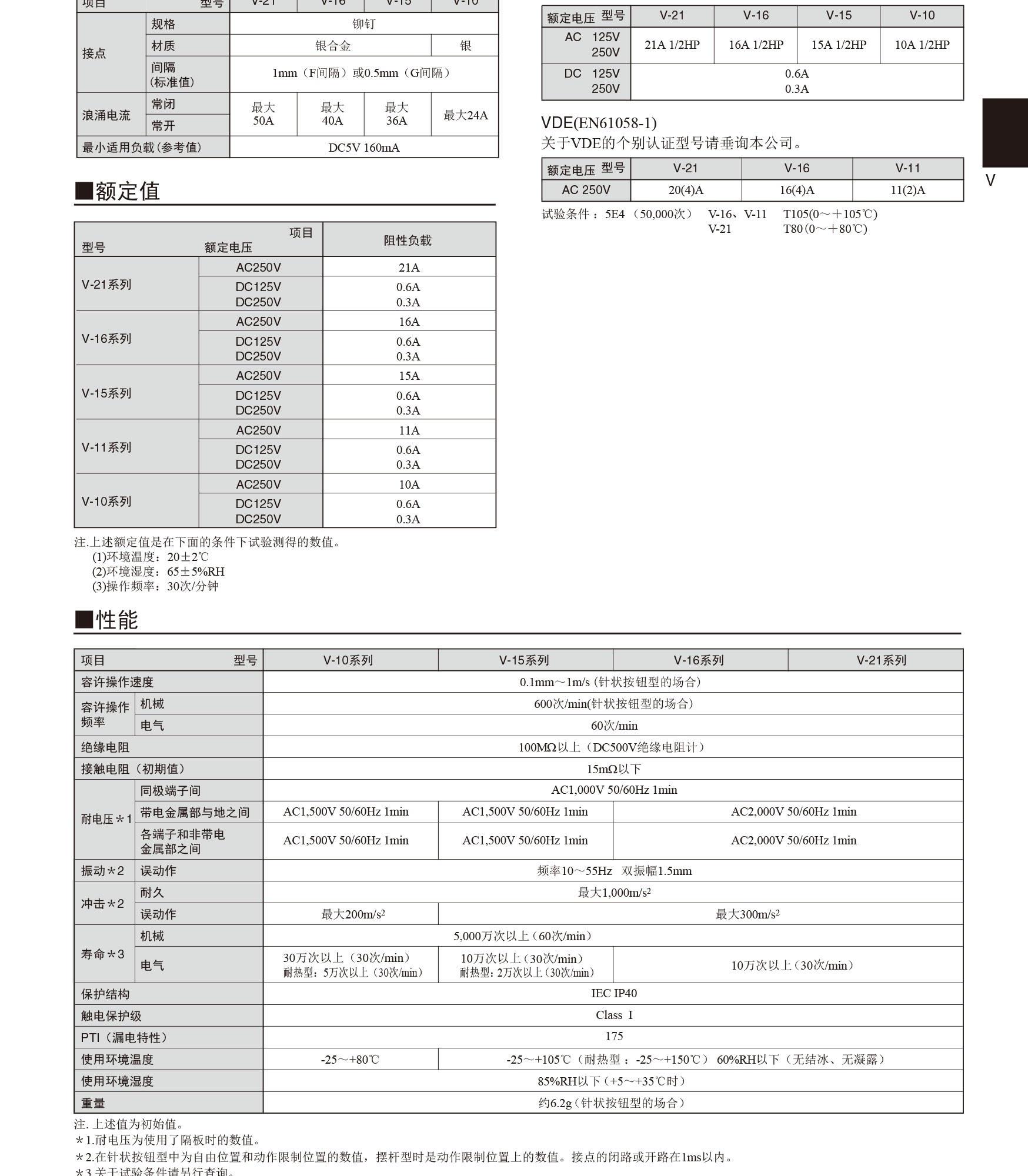 欧姆龙开关,V-15系列产品的详情描述和具体参数资料