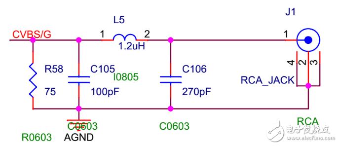 求解如何确定输出电路的电容选型以及作用?