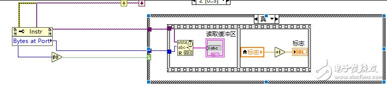 單片機發送數據間隔時間過短labview讀取visa函數如何清空讀取緩沖區