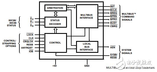 82C89可以提供高输出电流和电容式驱动器