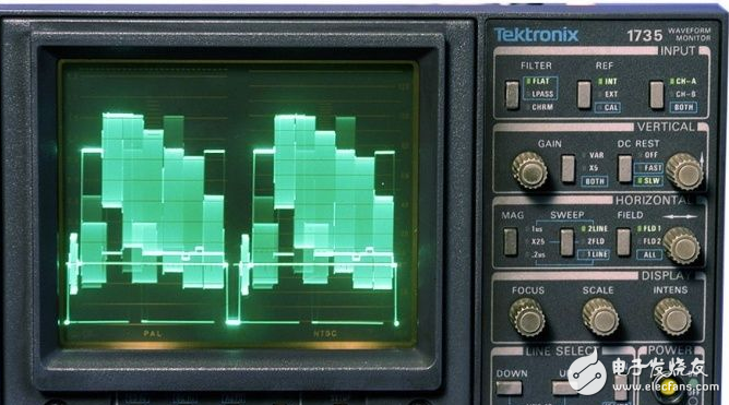 如何阅读波形监视器和矢量示波器?