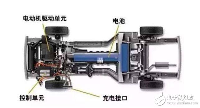 中國電機發展現狀及未來發展趨勢