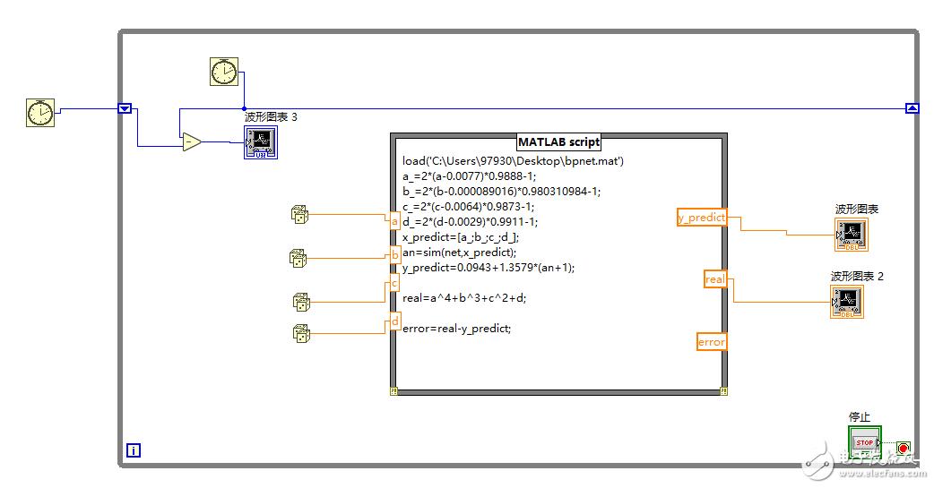 如何提高Labview调用Matlab script的运行速度?