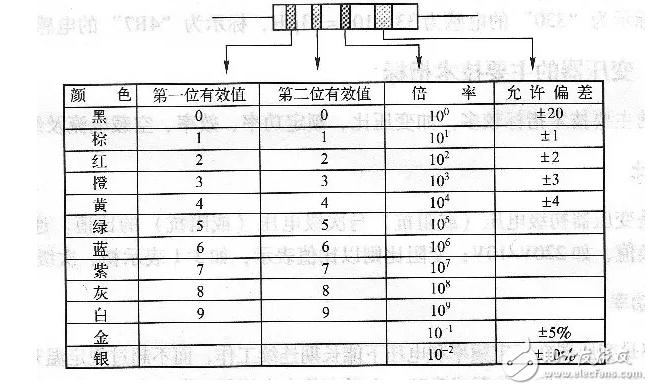 """【微信精选】""""短小精悍""""讲解电感的原理和标示方法"""