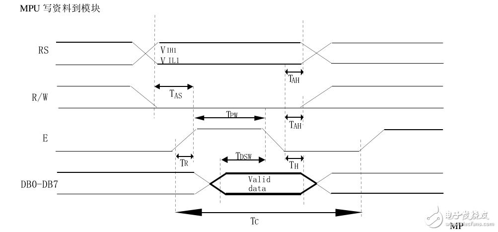【EG4S20-MINI-DEV试用体验】+点阵LCD测试
