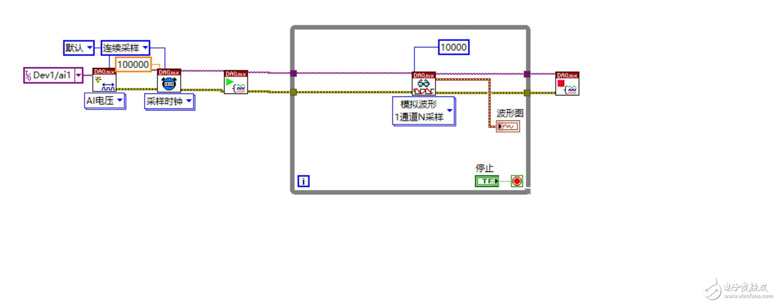 【純菜鳥問題(ti),勿(wu)噴】用NI卡測五(wu)號(hao)電池電壓,這麼接線可以嗎(ma)?