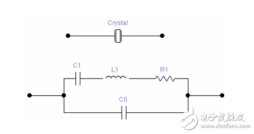 【微信精选】晶振与晶体的区别有疑问?全在这里