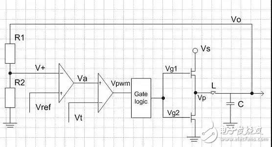 【案例分享】手把手教你一套完整的电路设计流程
