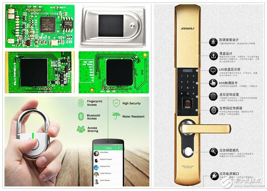指紋鎖-ST單芯片整鎖方案