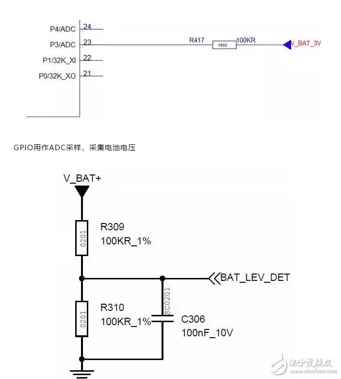 【微信精选】数万硬件工程师梦寐以求!GPIO应用汇总送给你