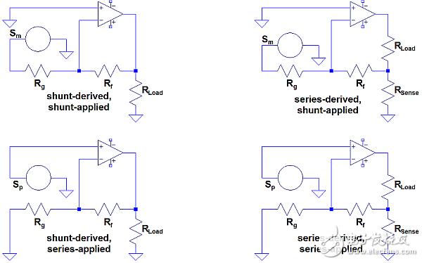 如何辨别运放反馈中的电压与电流反馈?