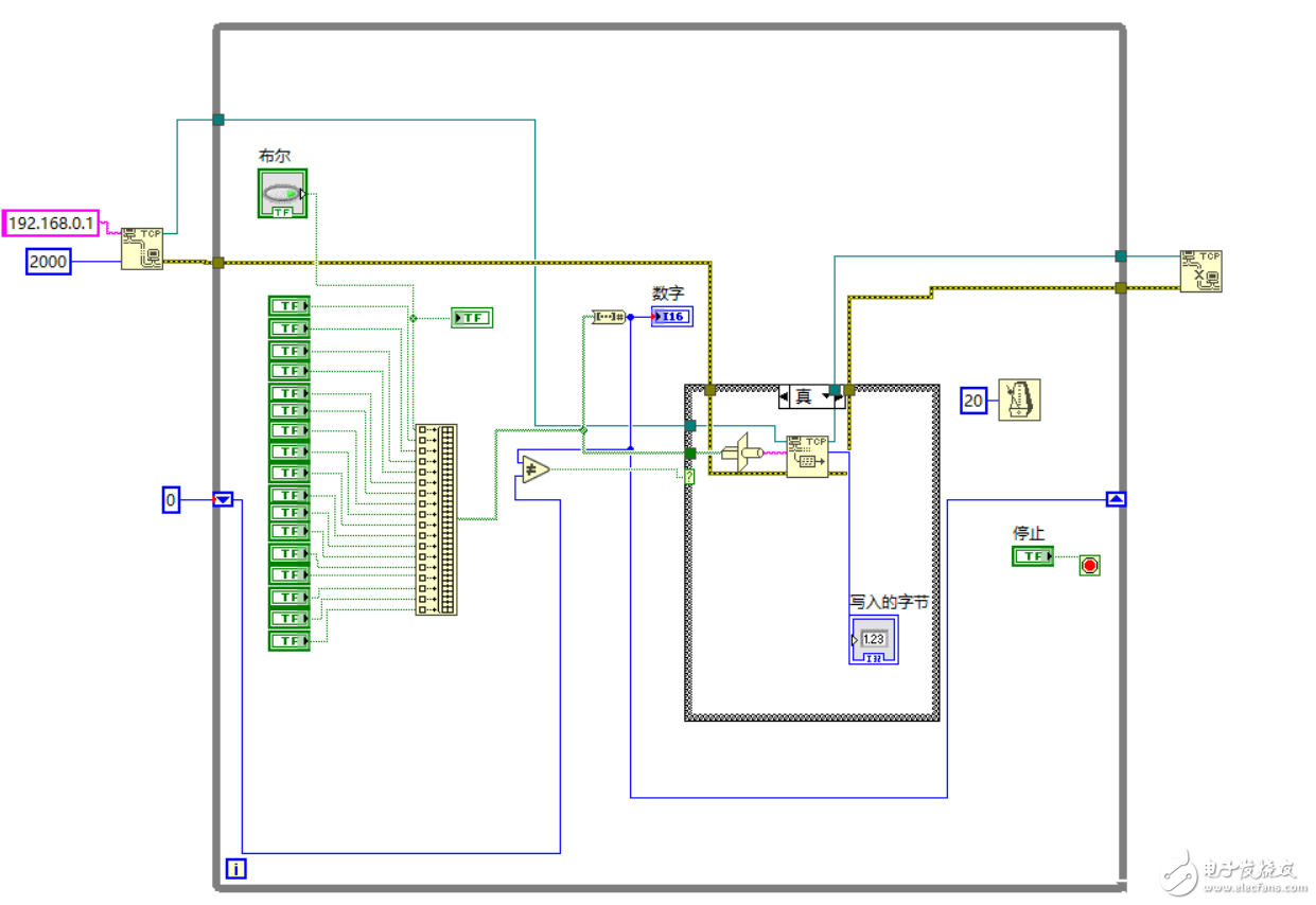 labview與1200tcp通訊完成之后,怎么控制I/O端口呢?