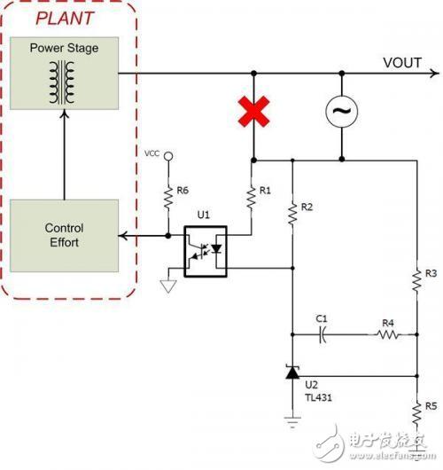(转)TI电源技巧:如何在隔离式电源中测量频率响应