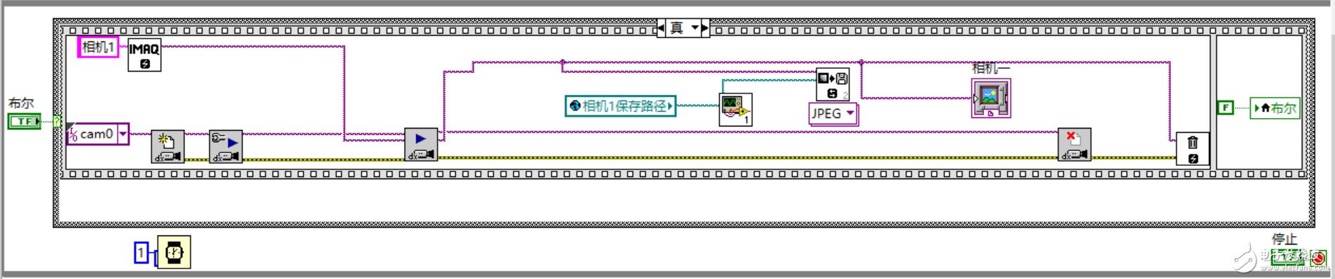 Labview里面的image控件鼠標停留出現橫線,求解惑
